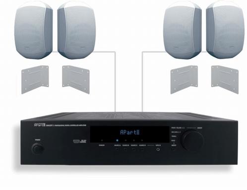 APART Audio MEETINGSET (complete set)