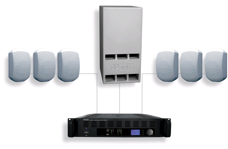 APART Audio LOUNGESET (complete set)