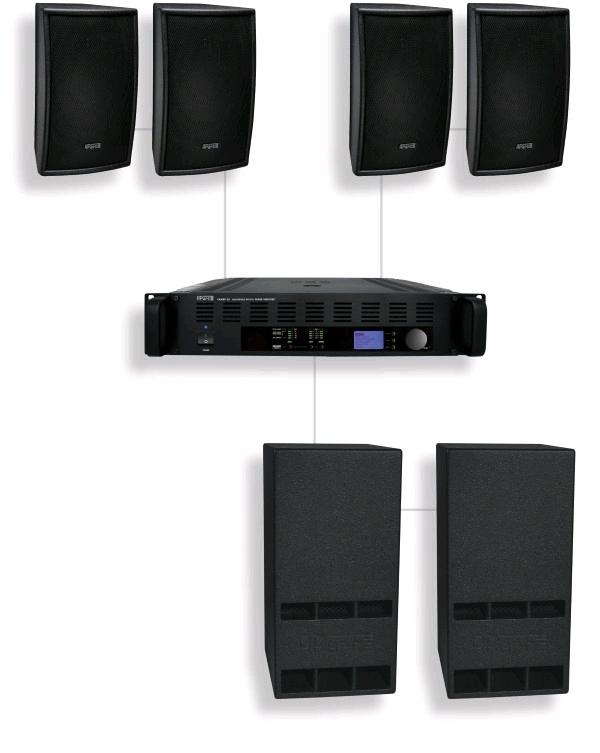 APART Audio PUBSET (complete set)