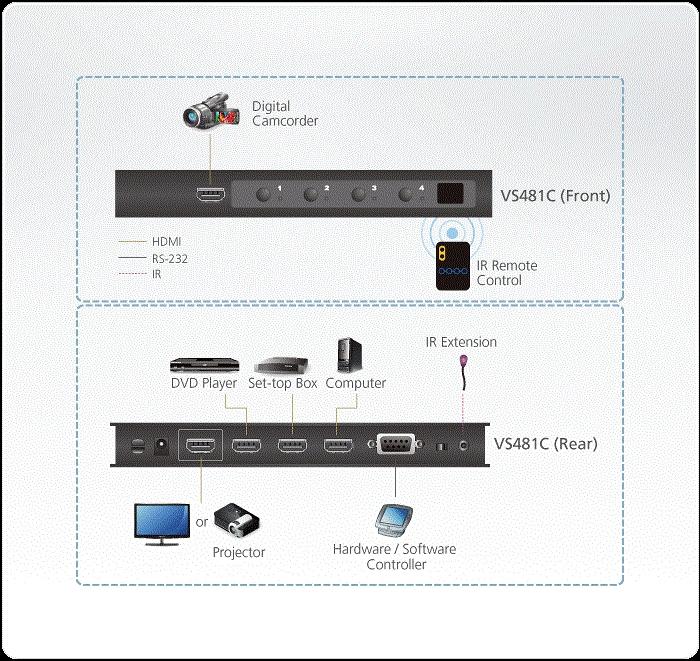 ATEN VS481C-AT-G HDMI switch 4 poorten True 4K
