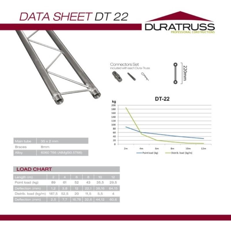 DURATRUSS DT22 220mm