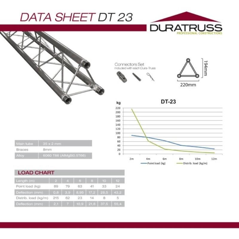 DURATRUSS DT23 220mm x 194mm