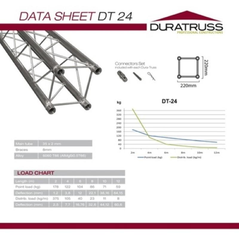 DURATRUSS DT24 220mm x 220mm