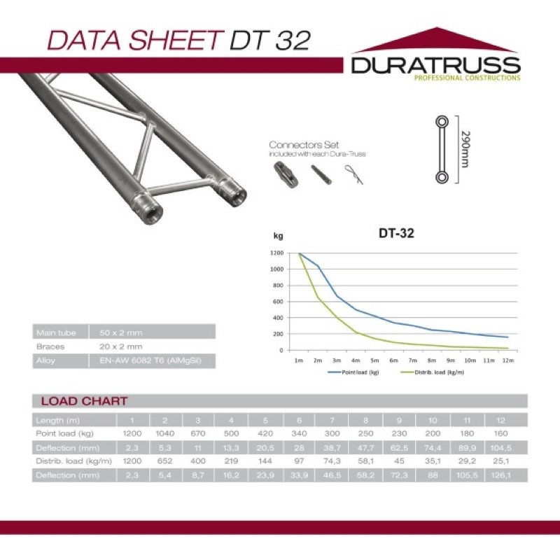 DURATRUSS DT32 290mm