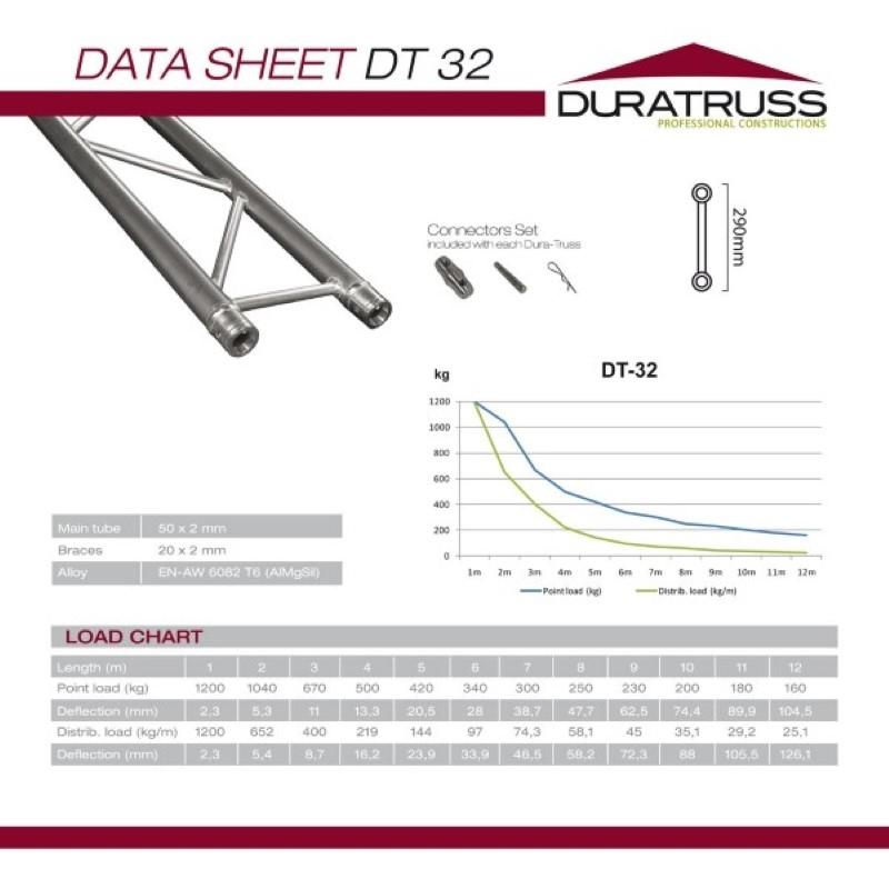 DURATRUSS DT32 290mm