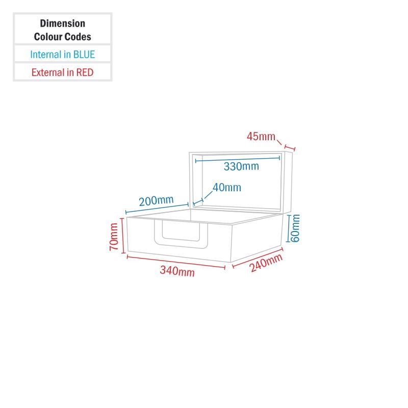 ELUMEN8 ELUM500 Kunststof koffer met plukschuim 200x340x240