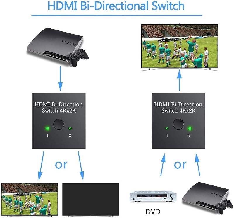 HDMI UHD 4K Switch 2in/1out Splitter 1in/2out