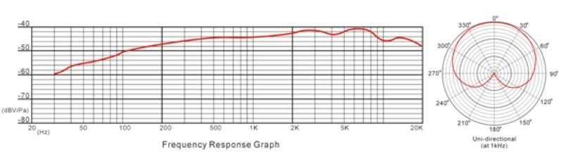 INVOTONE CM550 PRO Condensator microfoon