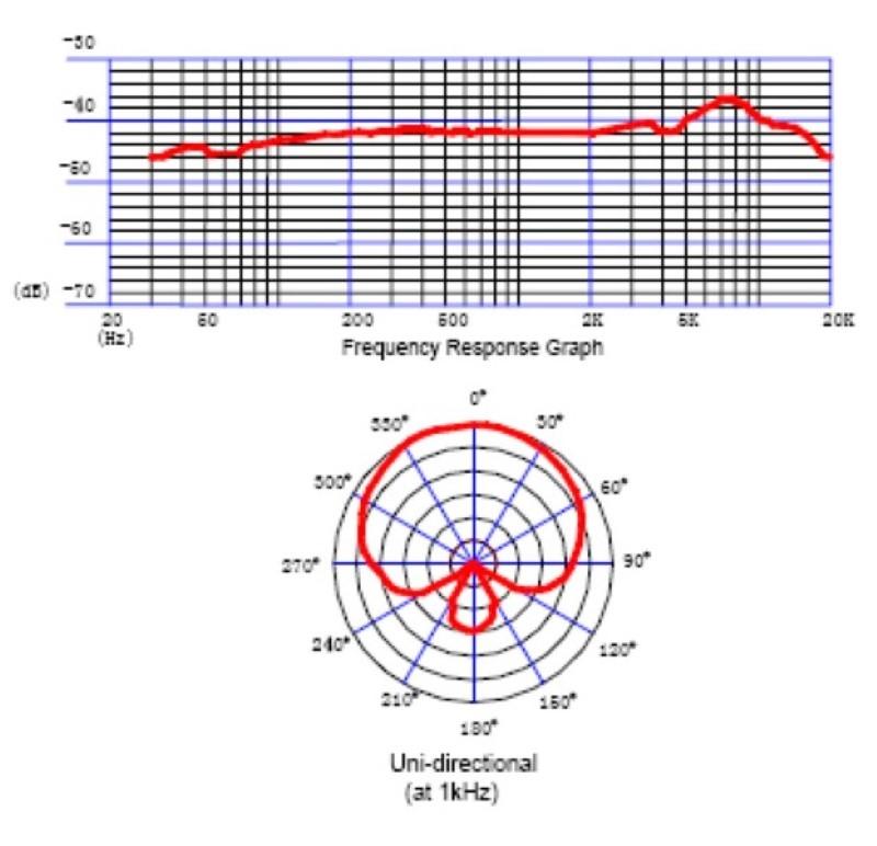 INVOTONE CM610 PRO Condensator microfoon