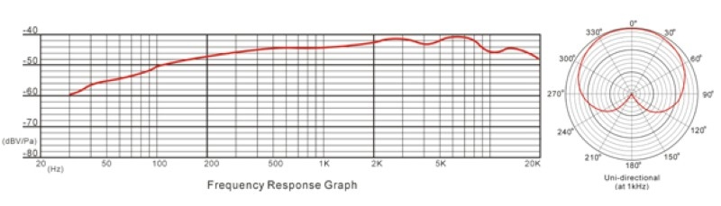 INVOTONE CM650 PRO Condensator microfoon
