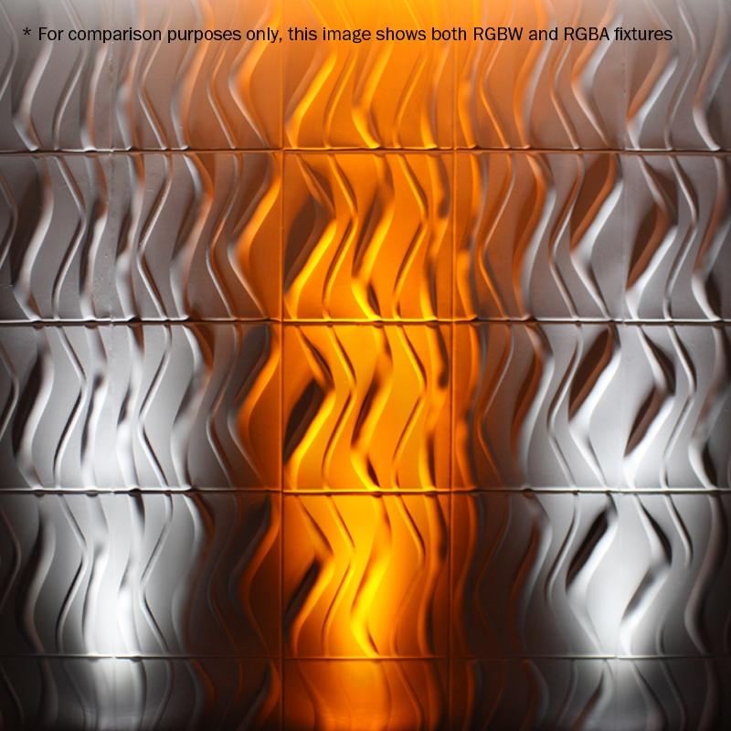 LEDJ Slimline 7Q5 RGBW par 7x 5W in witte behuizing