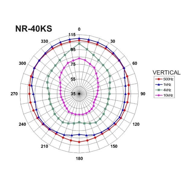 MONACOR NR-40KS 60W 16 Ohm (per stuk)
