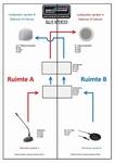 SMS Balie / Loket / Receptie Intercom Systeem
